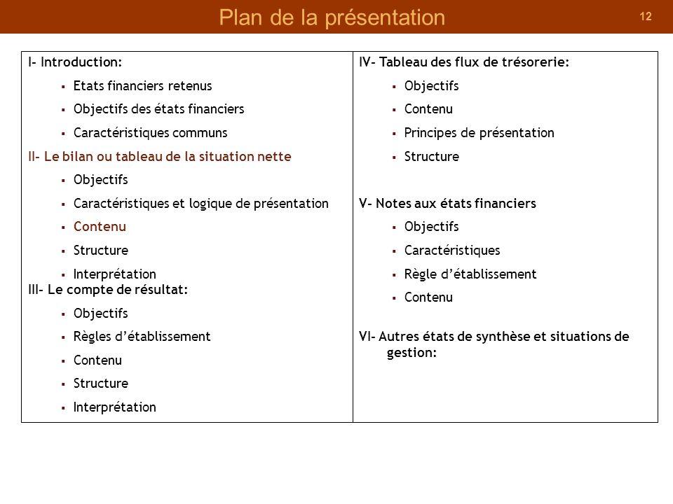12 Plan de la présentation I- Introduction: Etats financiers retenus Objectifs des états financiers Caractéristiques communs II- Le bilan ou tableau d