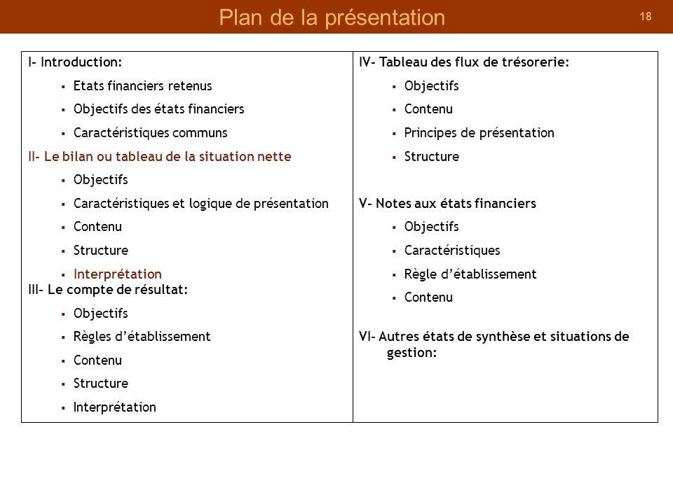 18 Plan de la présentation I- Introduction: Etats financiers retenus Objectifs des états financiers Caractéristiques communs II- Le bilan ou tableau d