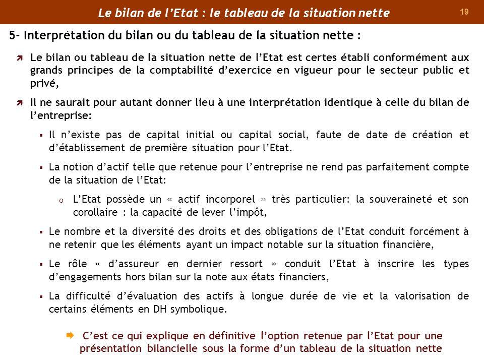 19 Le bilan ou tableau de la situation nette de lEtat est certes établi conformément aux grands principes de la comptabilité dexercice en vigueur pour