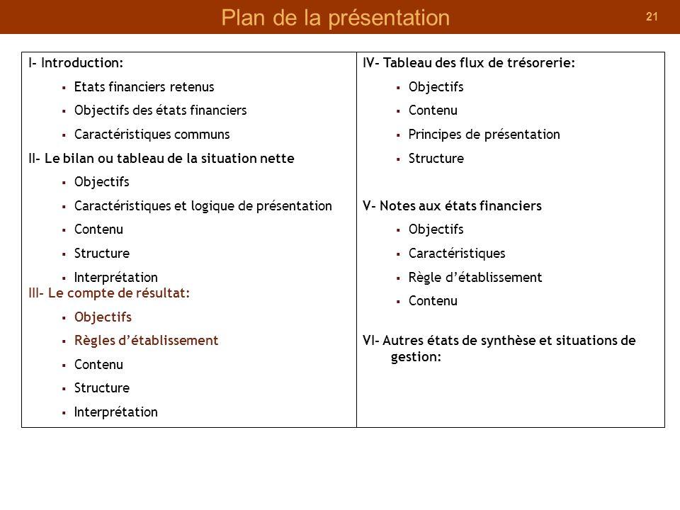 21 Plan de la présentation I- Introduction: Etats financiers retenus Objectifs des états financiers Caractéristiques communs II- Le bilan ou tableau d