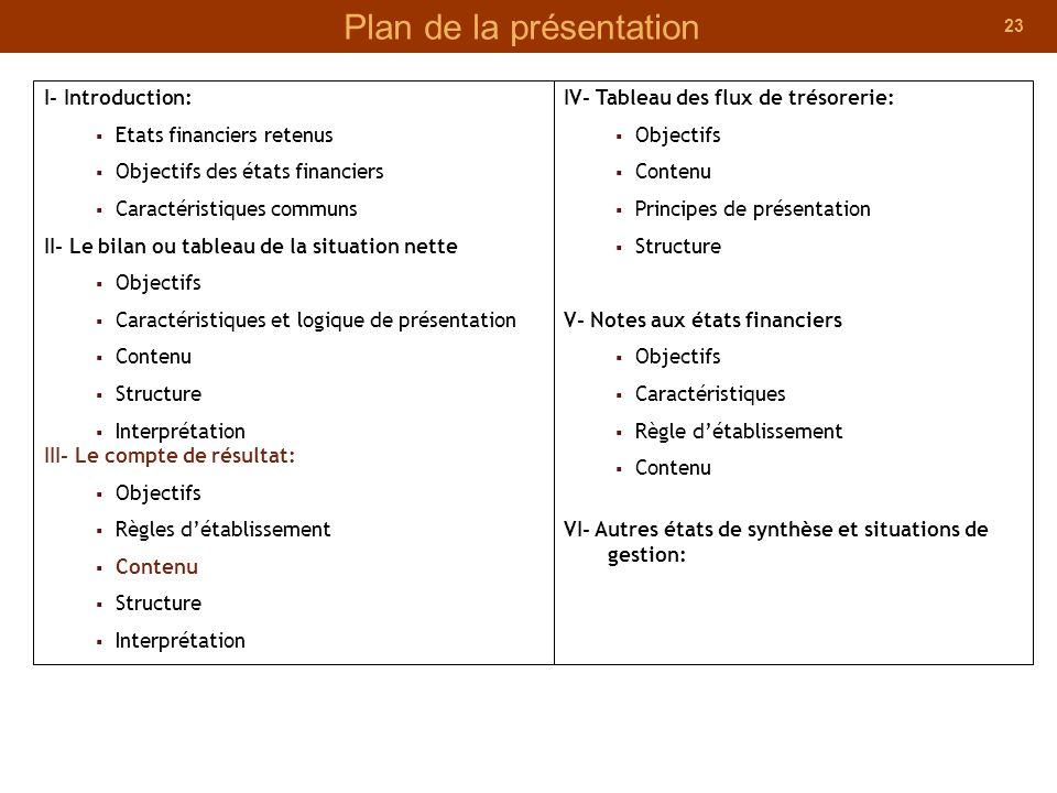 23 Plan de la présentation I- Introduction: Etats financiers retenus Objectifs des états financiers Caractéristiques communs II- Le bilan ou tableau d