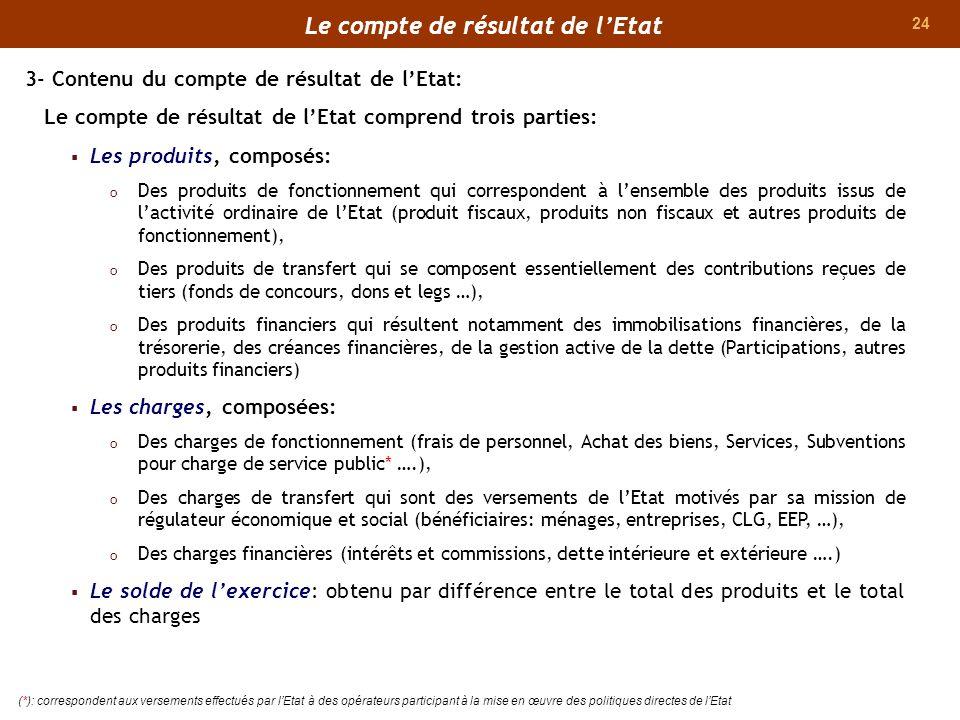 24 3- Contenu du compte de résultat de lEtat: Le compte de résultat de lEtat comprend trois parties: Les produits, composés: o Des produits de fonctio