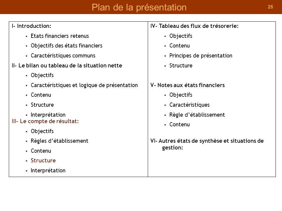 25 Plan de la présentation I- Introduction: Etats financiers retenus Objectifs des états financiers Caractéristiques communs II- Le bilan ou tableau d