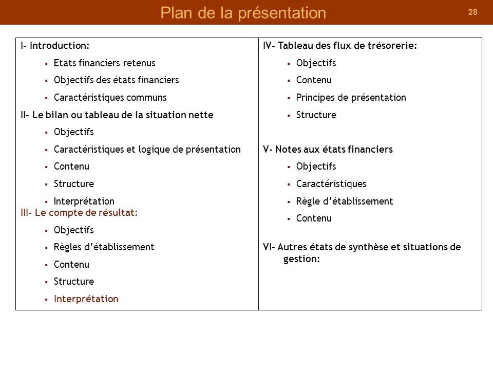 28 Plan de la présentation I- Introduction: Etats financiers retenus Objectifs des états financiers Caractéristiques communs II- Le bilan ou tableau d