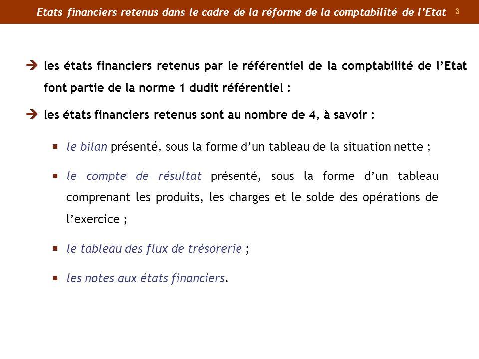 3 Etats financiers retenus dans le cadre de la réforme de la comptabilité de lEtat les états financiers retenus par le référentiel de la comptabilité