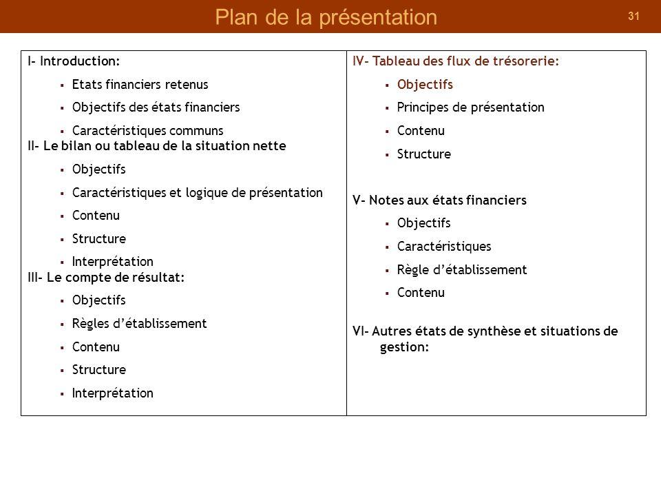 31 Plan de la présentation I- Introduction: Etats financiers retenus Objectifs des états financiers Caractéristiques communs II- Le bilan ou tableau d