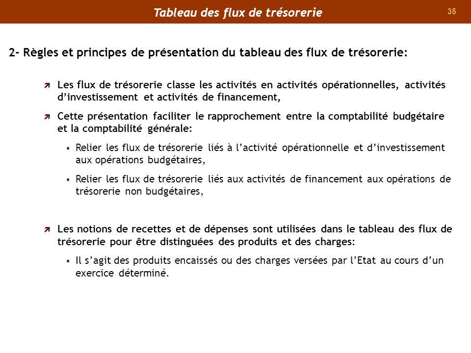35 2- Règles et principes de présentation du tableau des flux de trésorerie: Les flux de trésorerie classe les activités en activités opérationnelles,