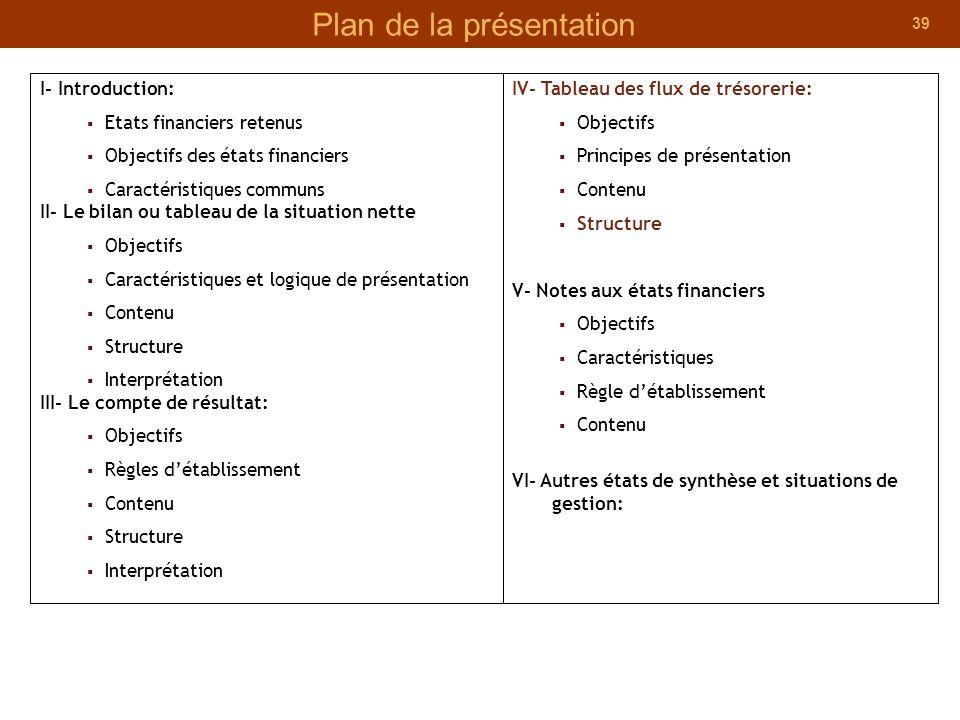 39 Plan de la présentation I- Introduction: Etats financiers retenus Objectifs des états financiers Caractéristiques communs II- Le bilan ou tableau d