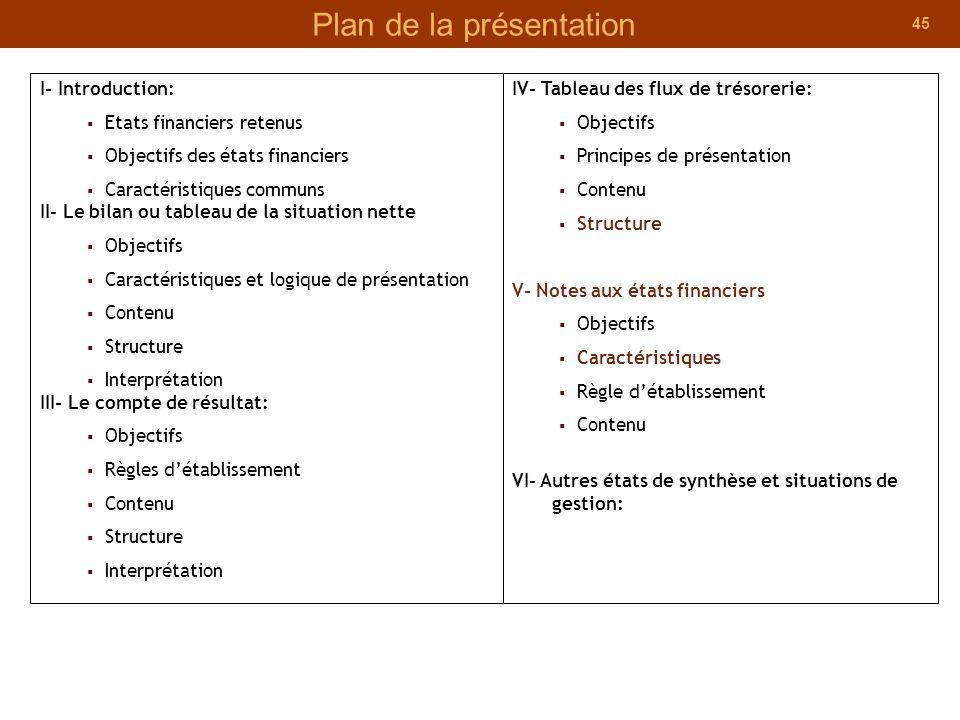 45 Plan de la présentation I- Introduction: Etats financiers retenus Objectifs des états financiers Caractéristiques communs II- Le bilan ou tableau d