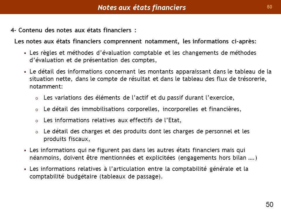 50 4- Contenu des notes aux états financiers : Les notes aux états financiers comprennent notamment, les informations ci-après: Les règles et méthodes