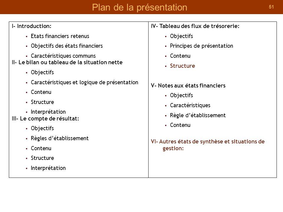 51 Plan de la présentation I- Introduction: Etats financiers retenus Objectifs des états financiers Caractéristiques communs II- Le bilan ou tableau d