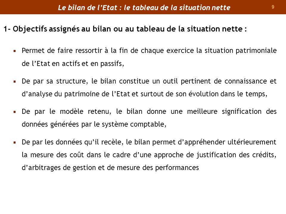9 Permet de faire ressortir à la fin de chaque exercice la situation patrimoniale de lEtat en actifs et en passifs, De par sa structure, le bilan cons