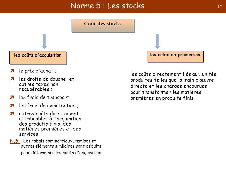 17 Coût des stocks les coûts d'acquisition les coûts de production le prix d'achat ; les droits de douane et autres taxes non récupérables ; les frais