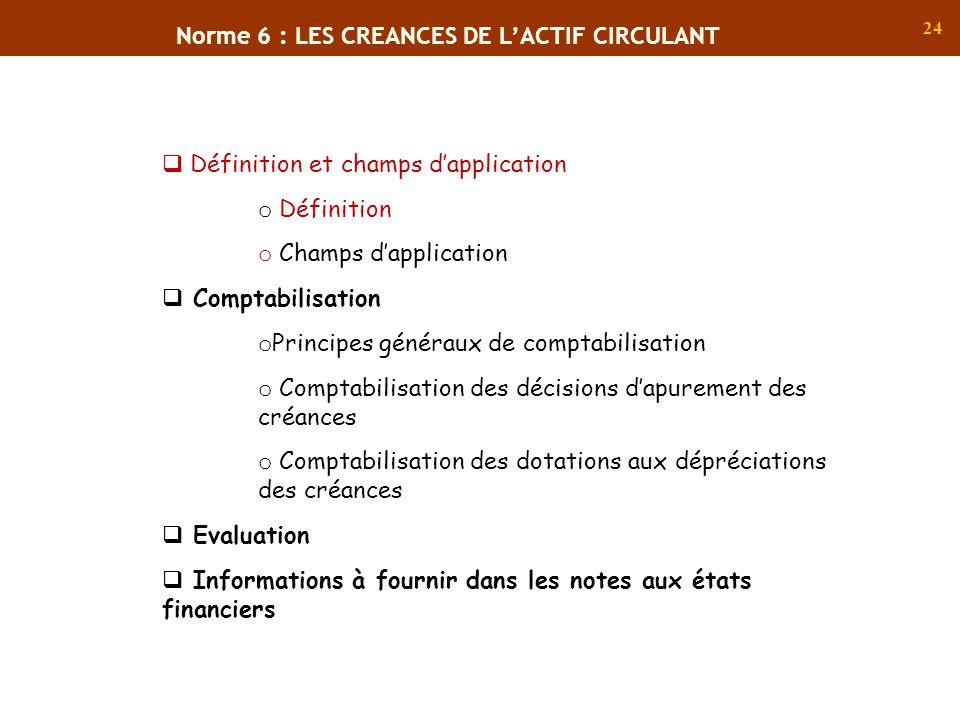 24 Norme 6 : LES CREANCES DE LACTIF CIRCULANT Définition et champs dapplication o Définition o Champs dapplication Comptabilisation o Principes généra