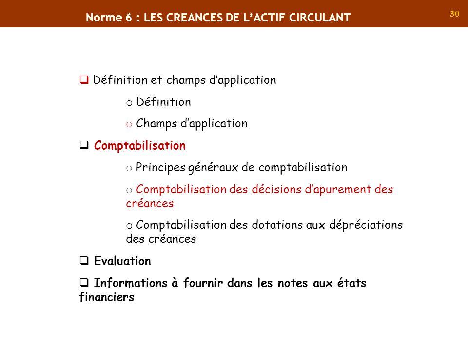 30 Norme 6 : LES CREANCES DE LACTIF CIRCULANT Définition et champs dapplication o Définition o Champs dapplication Comptabilisation o Principes généra