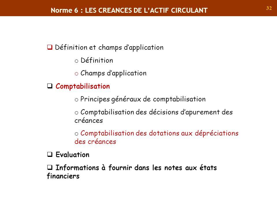 32 Norme 6 : LES CREANCES DE LACTIF CIRCULANT Définition et champs dapplication o Définition o Champs dapplication Comptabilisation o Principes généra