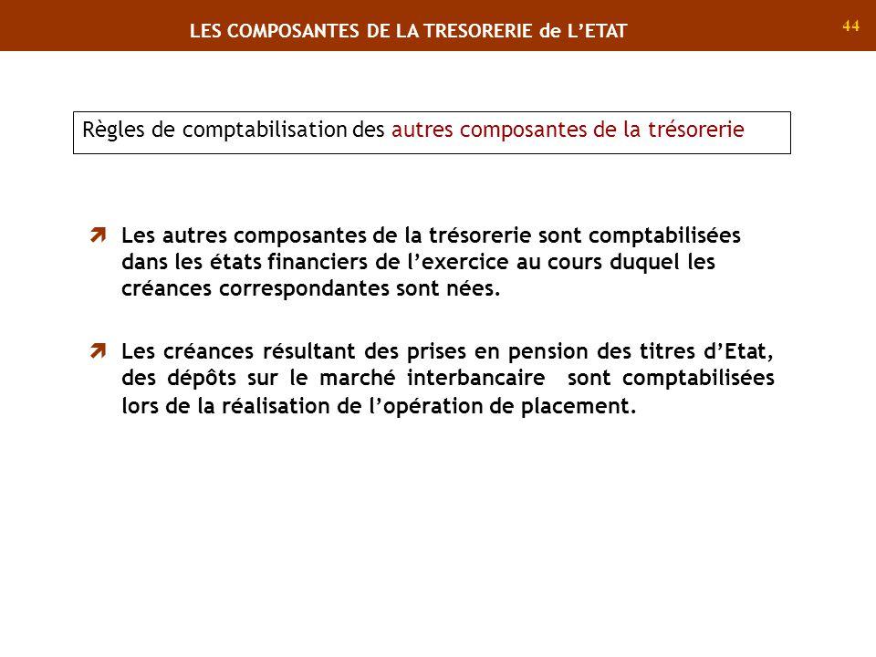 44 Règles de comptabilisation des autres composantes de la trésorerie Les autres composantes de la trésorerie sont comptabilisées dans les états finan