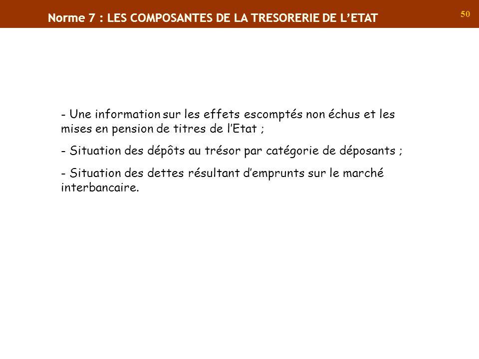 50 Norme 7 : LES COMPOSANTES DE LA TRESORERIE DE LETAT - Une information sur les effets escomptés non échus et les mises en pension de titres de lEtat