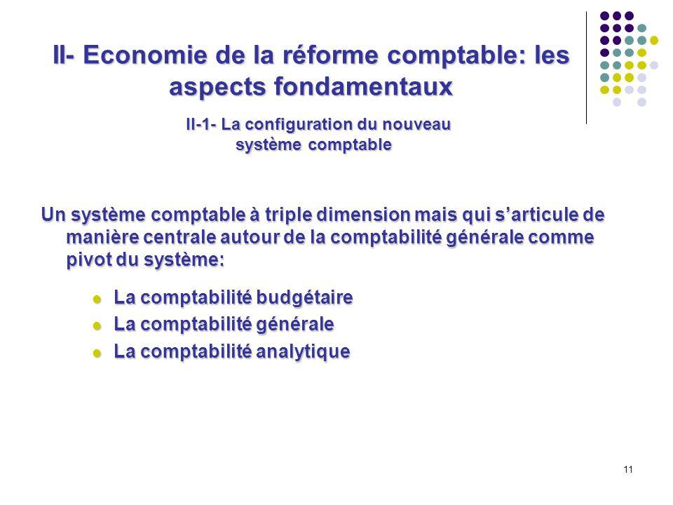 11 II- Economie de la réforme comptable: les aspects fondamentaux Un système comptable à triple dimension mais qui sarticule de manière centrale autou
