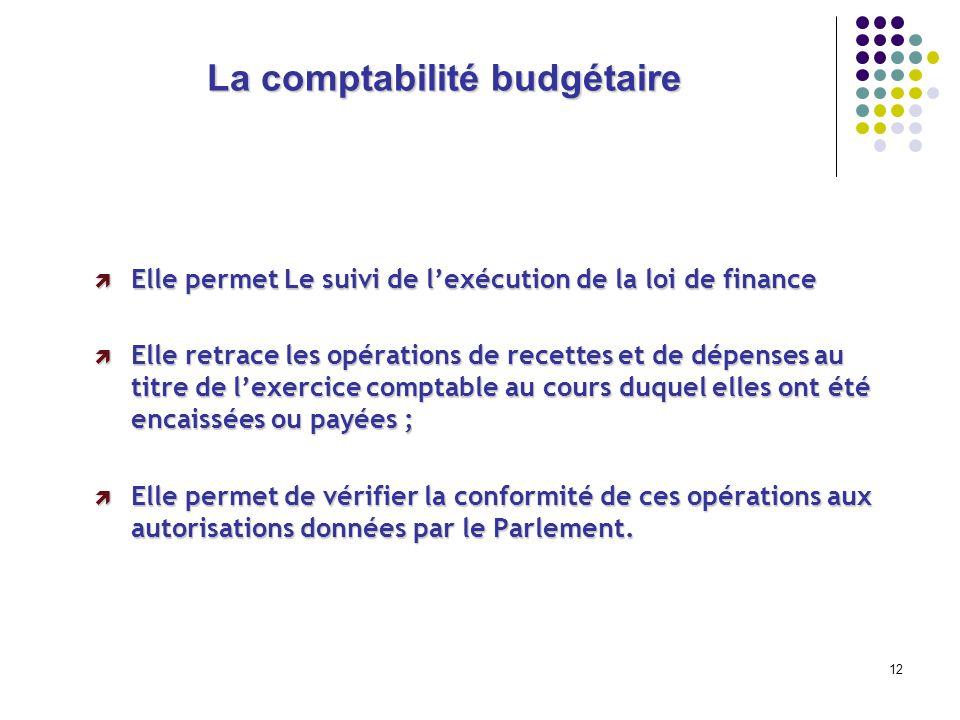 12 La comptabilité budgétaire Elle permet Le suivi de lexécution de la loi de finance Elle permet Le suivi de lexécution de la loi de finance Elle ret