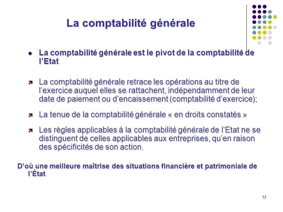 13 La comptabilité générale La comptabilité générale est le pivot de la comptabilité de lEtat La comptabilité générale est le pivot de la comptabilité