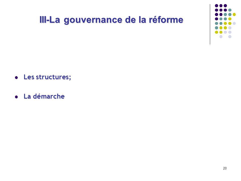 20 III-La gouvernance de la réforme Les structures; Les structures; La démarche La démarche