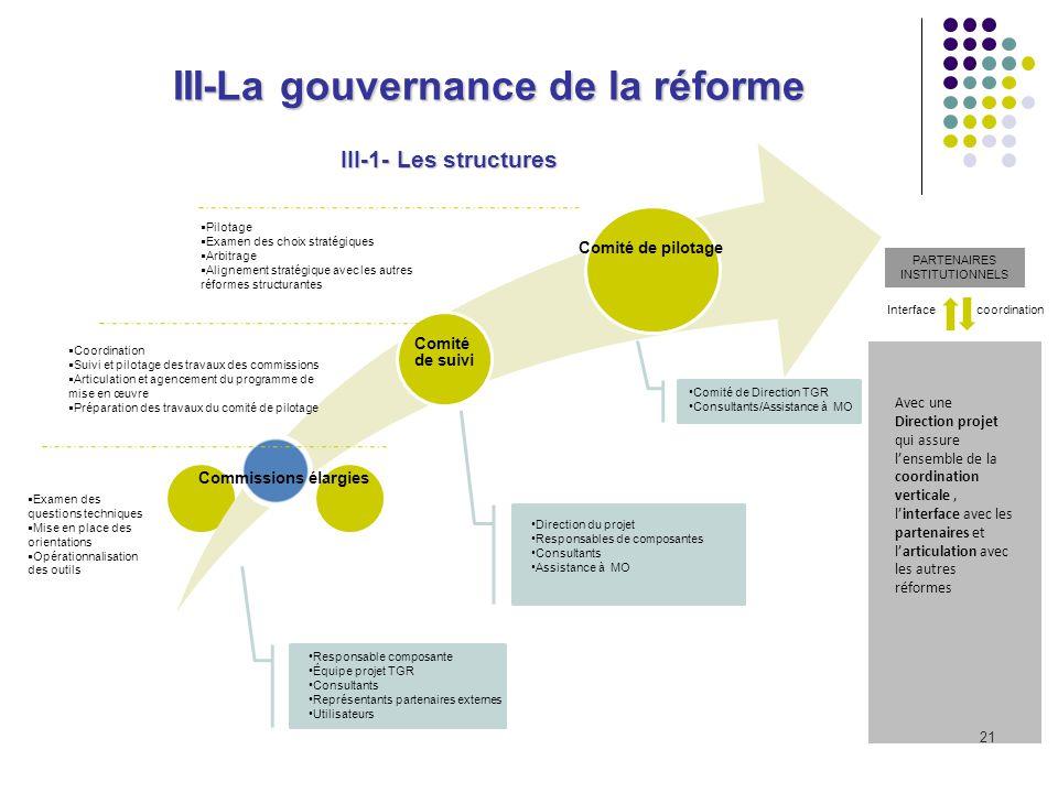 21 III-La gouvernance de la réforme III-1- Les structures III-1- Les structures Commissions élargies Comité de suivi Comité de pilotage Examen des que