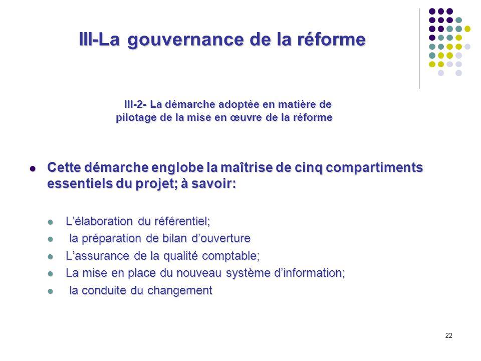 22 III-La gouvernance de la réforme Cette démarche englobe la maîtrise de cinq compartiments essentiels du projet; à savoir: Cette démarche englobe la