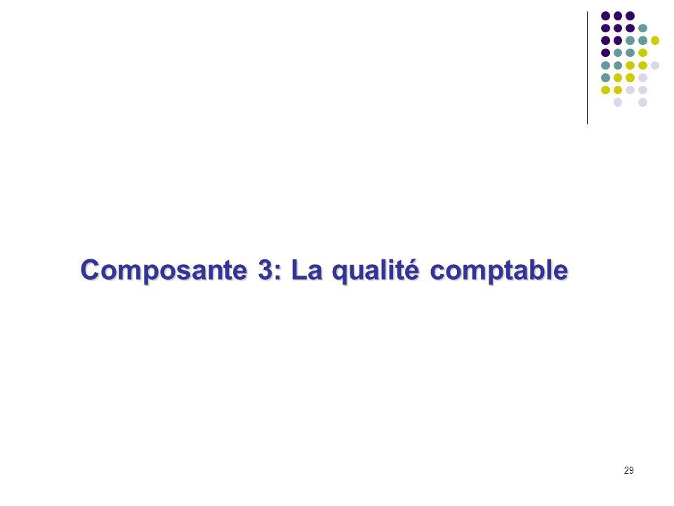 29 Composante 3: La qualité comptable Composante 3: La qualité comptable