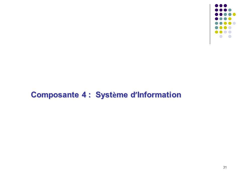 31 Composante 4 : Syst è me d Information