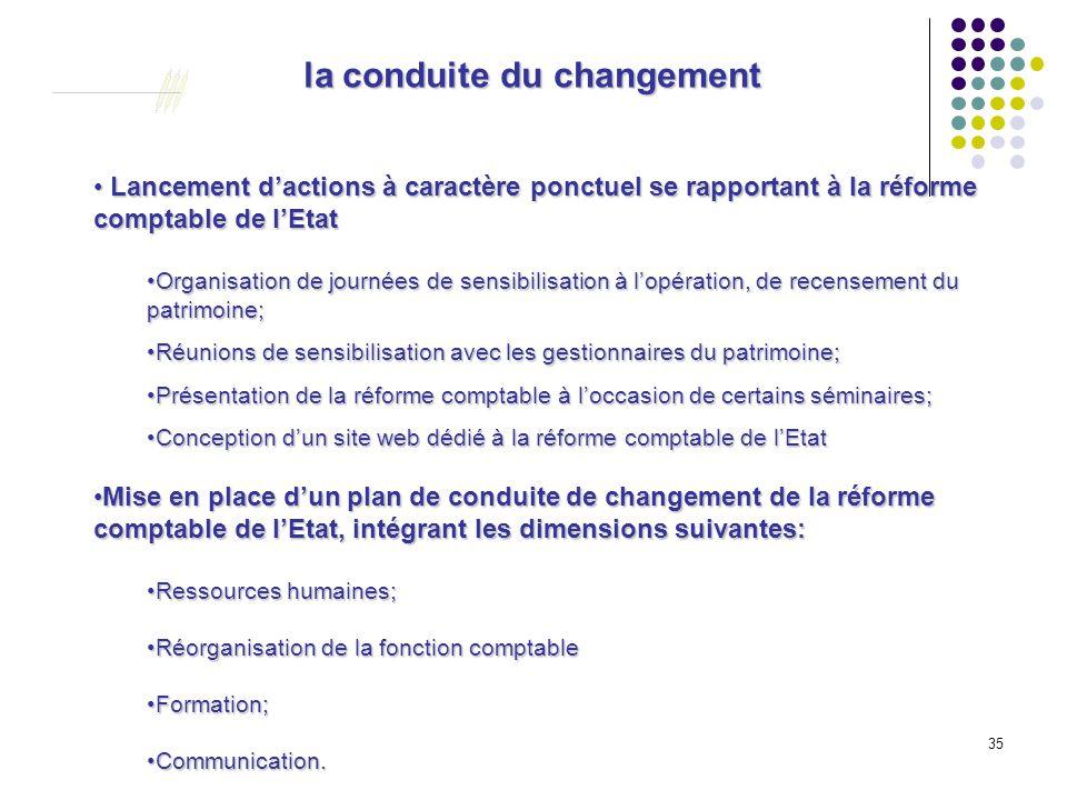 35 Lancement dactions à caractère ponctuel se rapportant à la réforme comptable de lEtat Lancement dactions à caractère ponctuel se rapportant à la ré