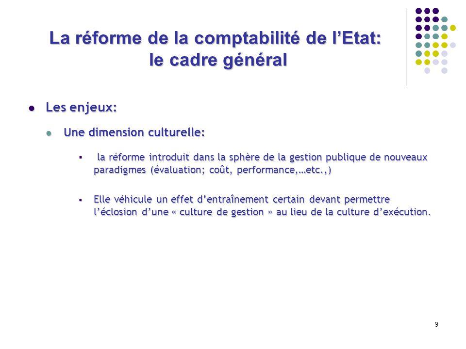 9 La réforme de la comptabilité de lEtat: le cadre général Les enjeux: Les enjeux: Une dimension culturelle: Une dimension culturelle: la réforme intr