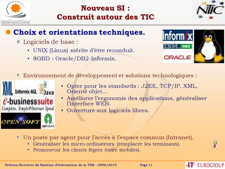 Schéma Directeur du Système dInformation de la TGR – 2006/2010 Page 11 Nouveau SI : Construit autour des TIC Choix et orientations techniques.