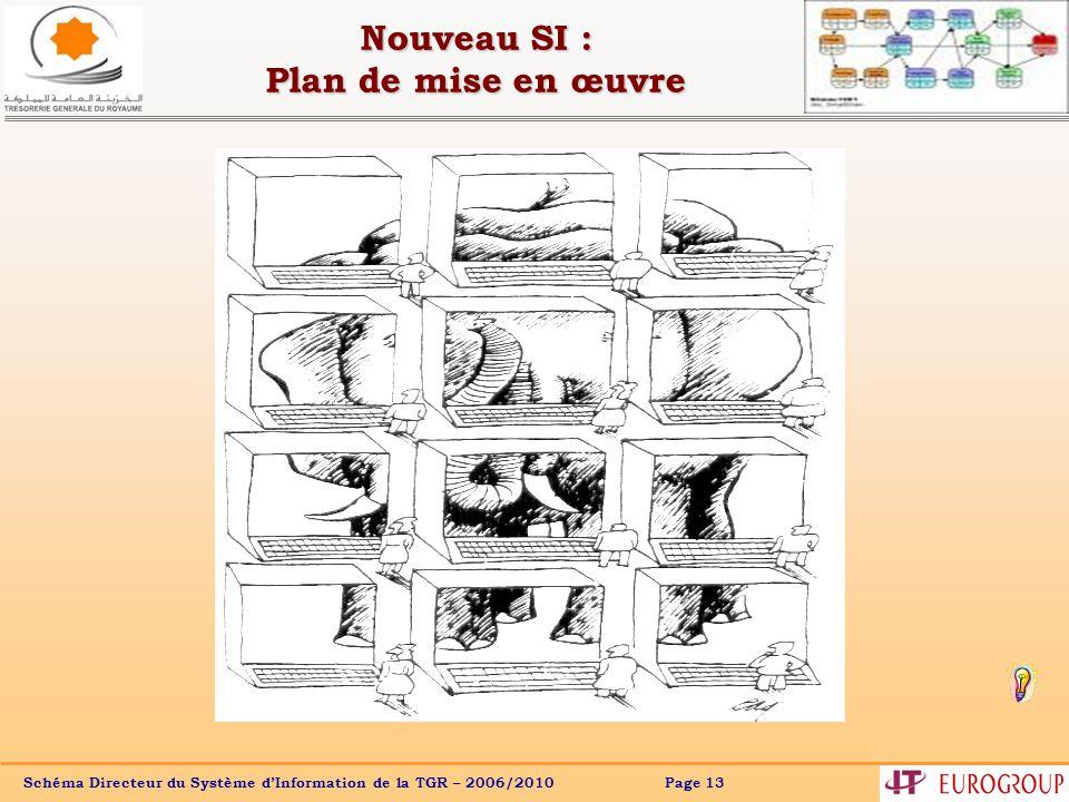 Schéma Directeur du Système dInformation de la TGR – 2006/2010 Page 13 Nouveau SI : Plan de mise en œuvre