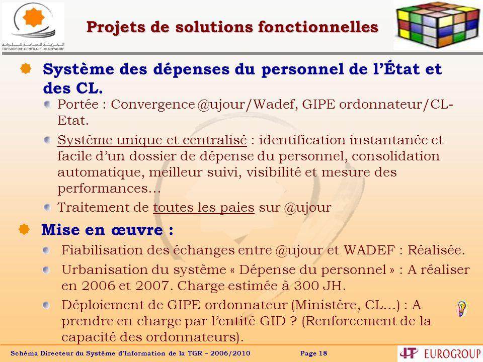 Schéma Directeur du Système dInformation de la TGR – 2006/2010 Page 18 Projets de solutions fonctionnelles Système des dépenses du personnel de lÉtat et des CL.