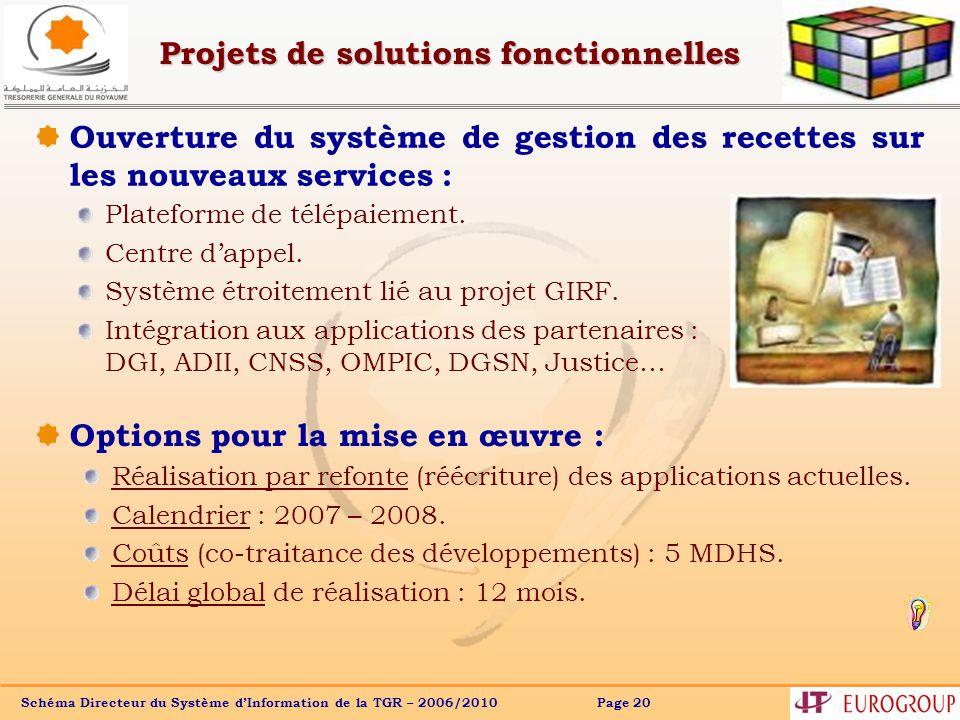 Schéma Directeur du Système dInformation de la TGR – 2006/2010 Page 20 Ouverture du système de gestion des recettes sur les nouveaux services : Projets de solutions fonctionnelles Plateforme de télépaiement.