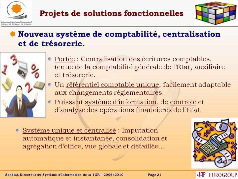 Schéma Directeur du Système dInformation de la TGR – 2006/2010 Page 21 Projets de solutions fonctionnelles Nouveau système de comptabilité, centralisation et de trésorerie.