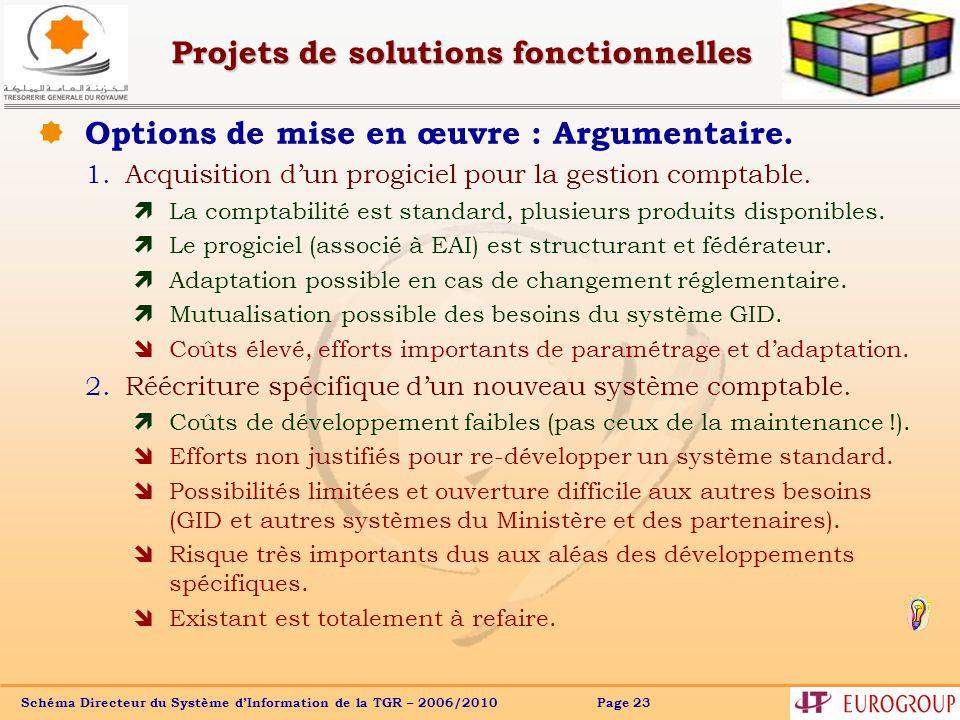 Schéma Directeur du Système dInformation de la TGR – 2006/2010 Page 23 Options de mise en œuvre : Argumentaire.