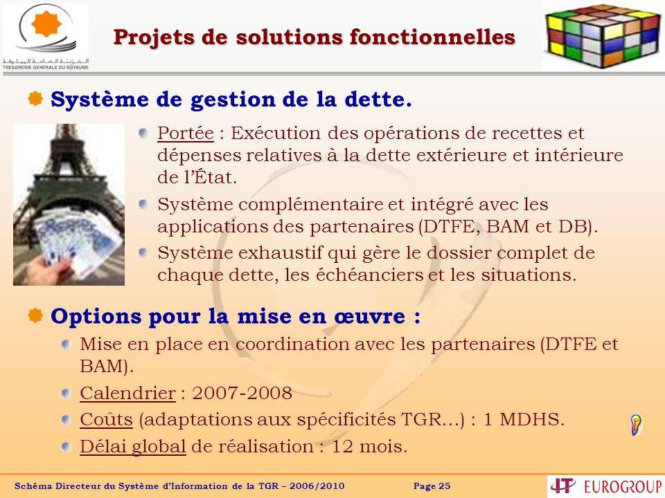Schéma Directeur du Système dInformation de la TGR – 2006/2010 Page 25 Projets de solutions fonctionnelles Système de gestion de la dette.