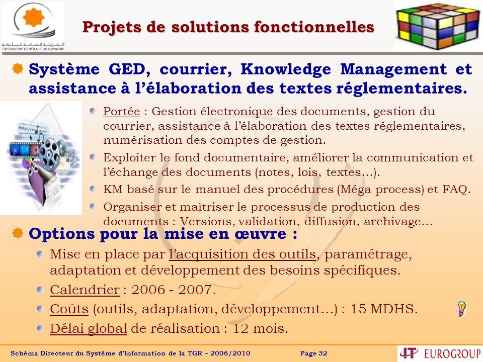 Schéma Directeur du Système dInformation de la TGR – 2006/2010 Page 32 Projets de solutions fonctionnelles Système GED, courrier, Knowledge Management et assistance à lélaboration des textes réglementaires.