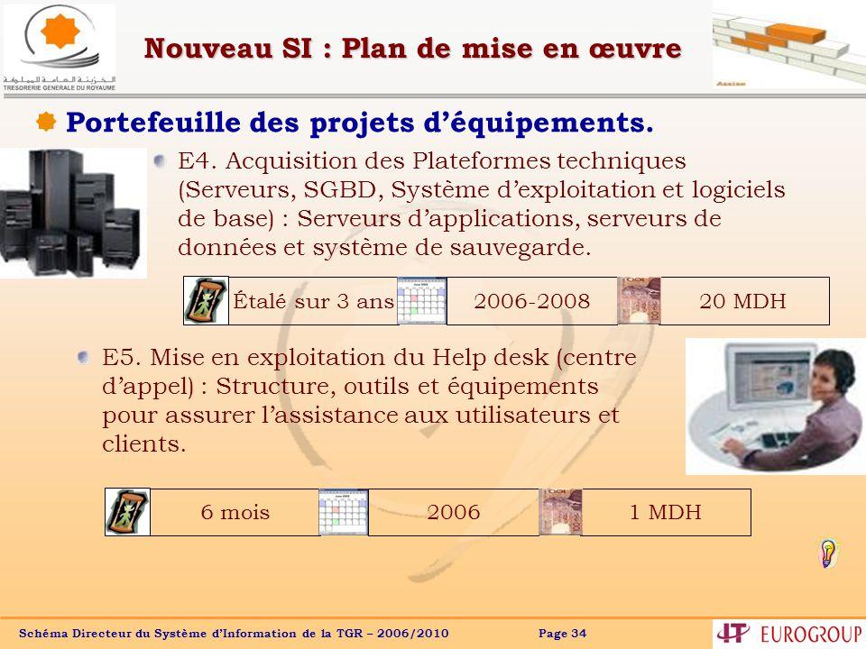 Schéma Directeur du Système dInformation de la TGR – 2006/2010 Page 34 Nouveau SI : Plan de mise en œuvre Portefeuille des projets déquipements.