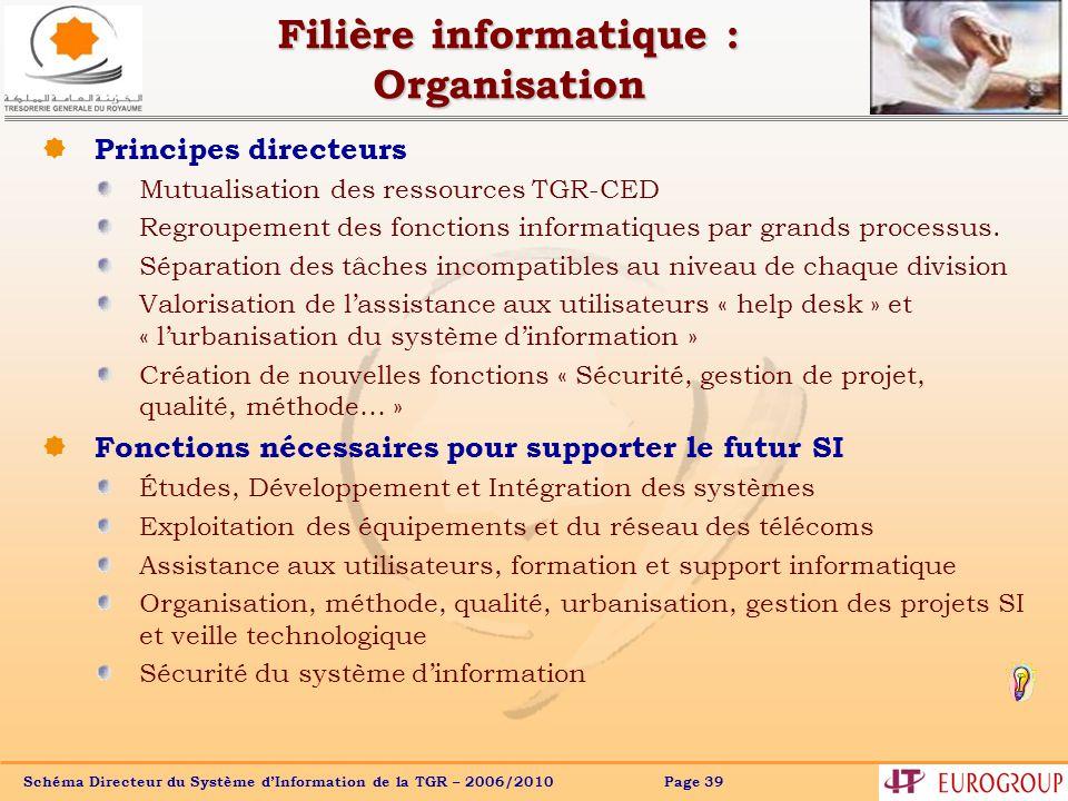 Schéma Directeur du Système dInformation de la TGR – 2006/2010 Page 39 Filière informatique : Organisation Principes directeurs Mutualisation des ressources TGR-CED Regroupement des fonctions informatiques par grands processus.