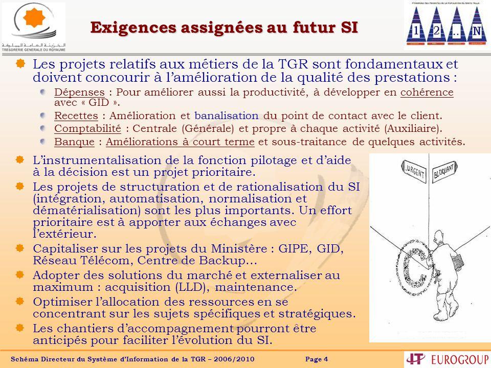 Schéma Directeur du Système dInformation de la TGR – 2006/2010 Page 4 Exigences assignées au futur SI Linstrumentalisation de la fonction pilotage et daide à la décision est un projet prioritaire.