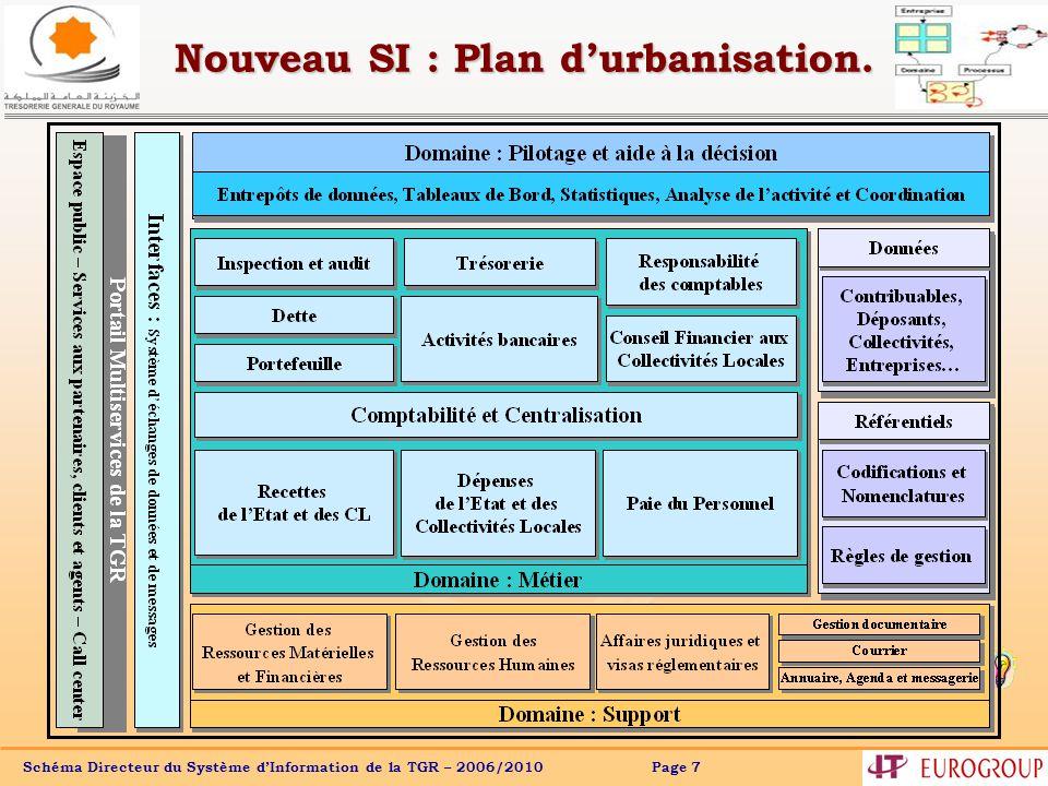 Schéma Directeur du Système dInformation de la TGR – 2006/2010 Page 7 Nouveau SI : Plan durbanisation.