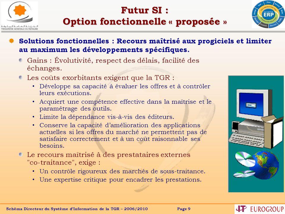 Schéma Directeur du Système dInformation de la TGR – 2006/2010 Page 9 Futur SI : Option fonctionnelle « proposée » Solutions fonctionnelles : Recours maîtrisé aux progiciels et limiter au maximum les développements spécifiques.