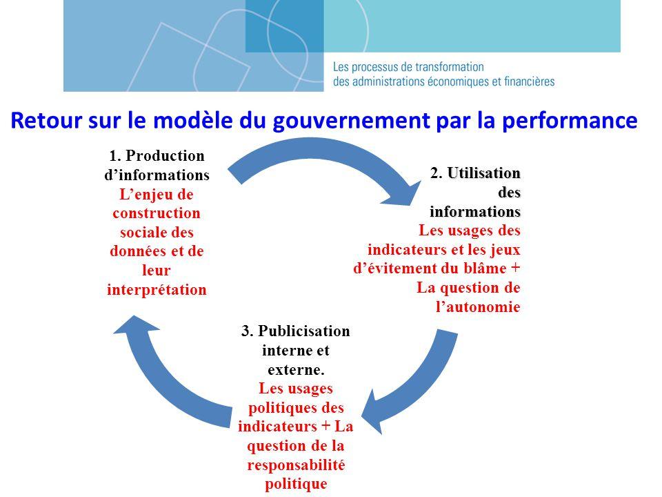 Retour sur le modèle du gouvernement par la performance Utilisation 2.