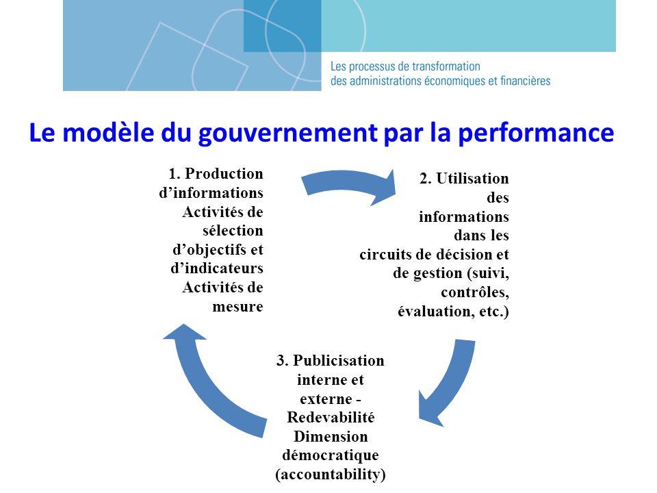 Le modèle du gouvernement par la performance 2.