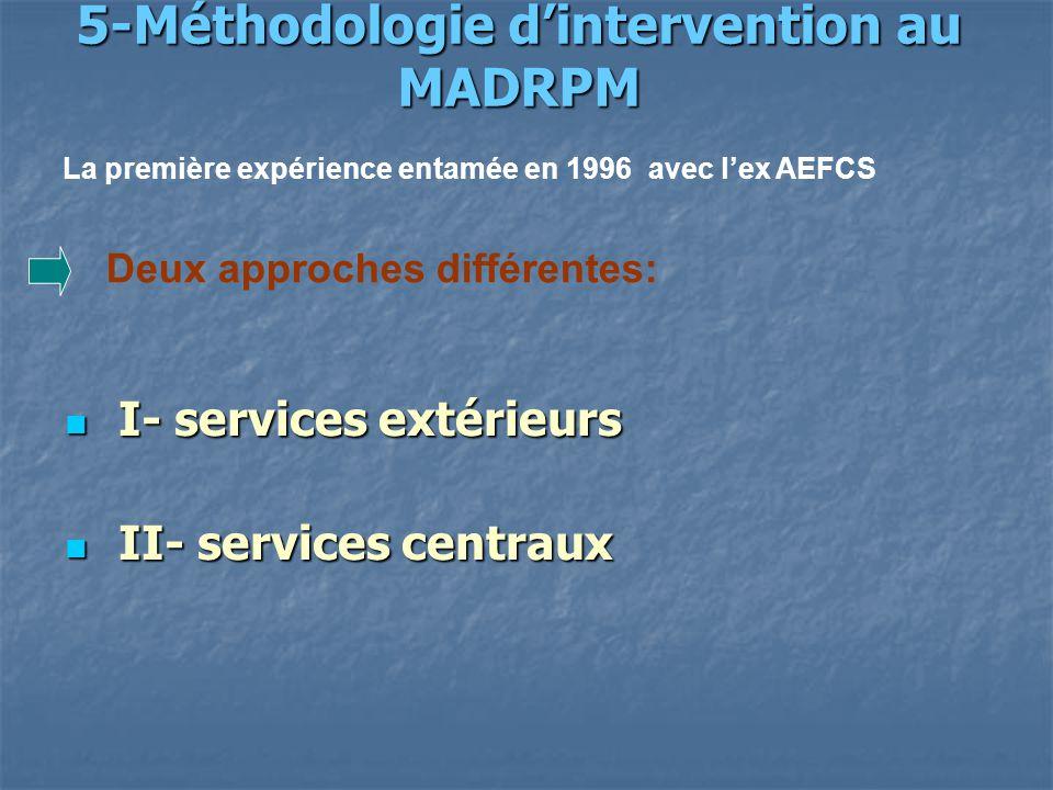 5-Méthodologie dintervention au MADRPM I- services extérieurs I- services extérieurs II- services centraux II- services centraux Deux approches différ