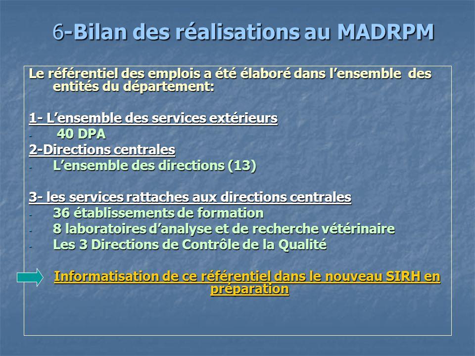 6-Bilan des réalisations au MADRPM 6-Bilan des réalisations au MADRPM Le référentiel des emplois a été élaboré dans lensemble des entités du départeme