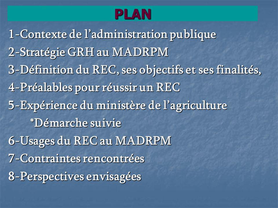 PLAN 1-Contexte de ladministration publique 2-Stratégie GRH au MADRPM 3-Définition du REC, ses objectifs et ses finalités, 4-Préalables pour réussir u